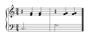 Swing ostinato